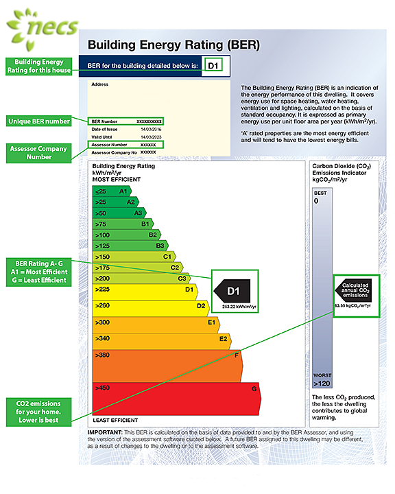building energy rating graphic copy